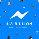 Facebook、Messengerの月間利用者数が13億人を突破したと発表